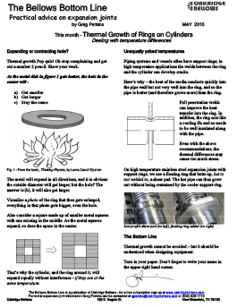 Thermal Growth of Rings and Things
